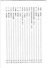 中国楷书名贴精华(3).中国书法名帖精华丛书0007作品欣赏