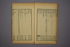 (清)杨守敬编楷法溯源目录卷0011作品欣赏