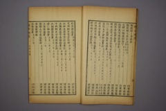 (清)杨守敬编楷法溯源目录卷0014作品欣赏