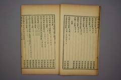 (清)杨守敬编楷法溯源目录卷0019作品欣赏