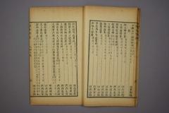 (清)杨守敬编楷法溯源目录卷0022作品欣赏
