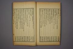 (清)杨守敬编楷法溯源目录卷0035作品欣赏