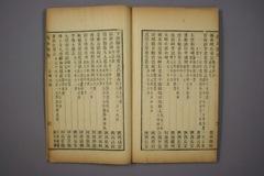 (清)杨守敬编楷法溯源目录卷0036作品欣赏
