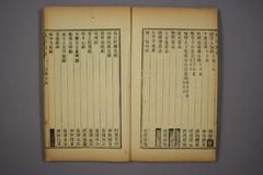 (清)杨守敬编楷法溯源目录卷0039作品欣赏