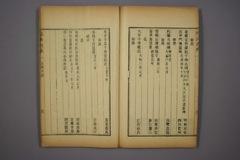 (清)杨守敬编楷法溯源目录卷0040作品欣赏
