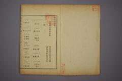 (清)杨守敬编楷法溯源卷一0002作品欣赏
