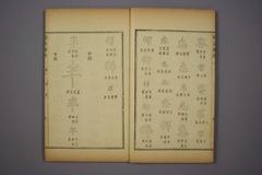 (清)杨守敬编楷法溯源卷二0006作品欣赏