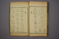 (清)杨守敬编楷法溯源卷二0031作品欣赏