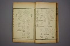 (清)杨守敬编楷法溯源卷六0029作品欣赏