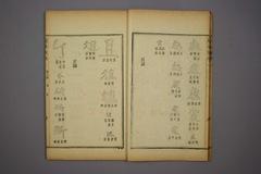 (清)杨守敬编楷法溯源卷十四0011作品欣赏