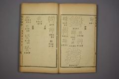 (清)杨守敬编楷法溯源卷十四0037作品欣赏